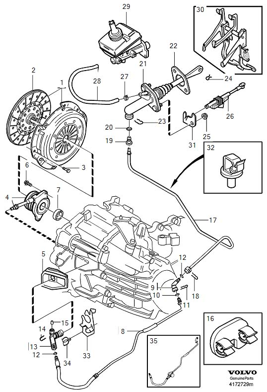 Volvo V70 Position Sensor  Clutch  Control  Turbo